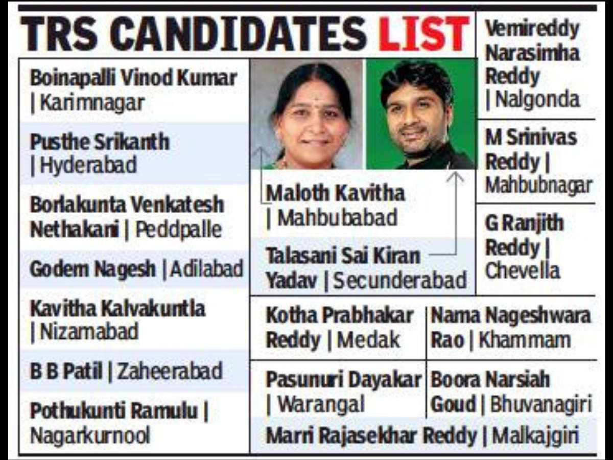 TRS MP Candidates 2019: KCR names 17 TRS candidates for Lok