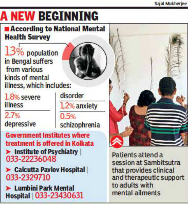 Doctors call for day care centres for adults with mental