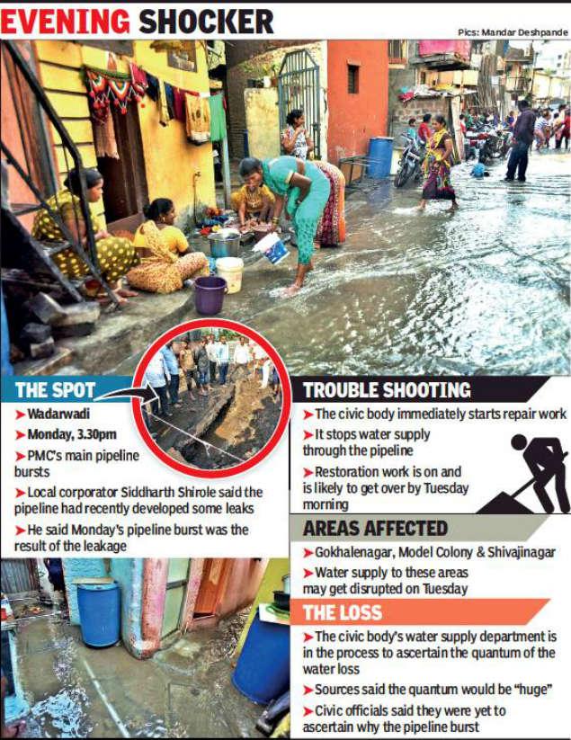 PMC water supply pipeline bursts in Wadarwadi area | Pune