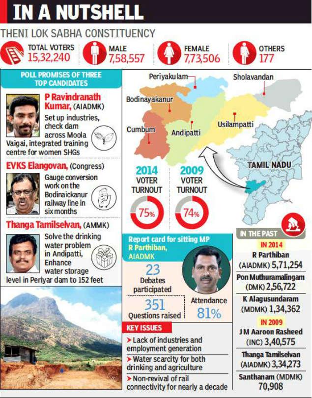 Chettiar caste in karnataka