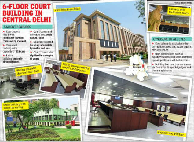 Courtroom like never before? Judge for yourself | Delhi News