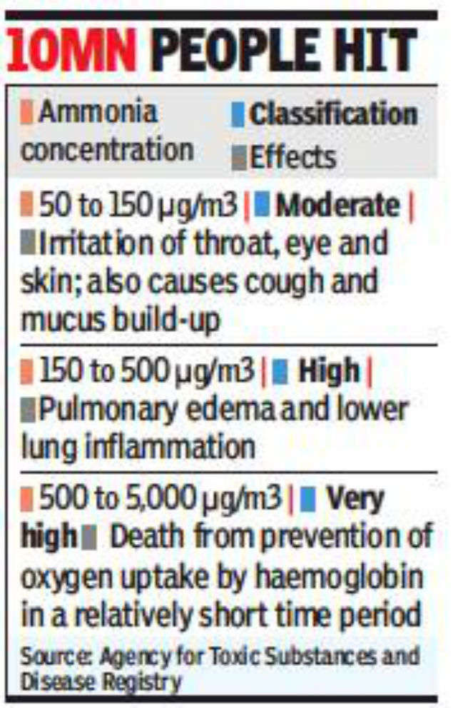 Mumbai: Got phlegm or chest illness? It could be due to