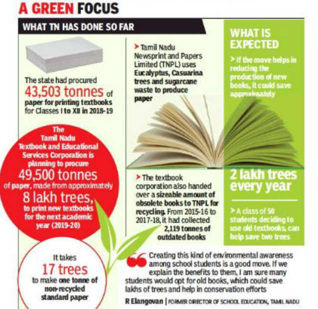 Tamil Nadu to start book banks in schools to save trees