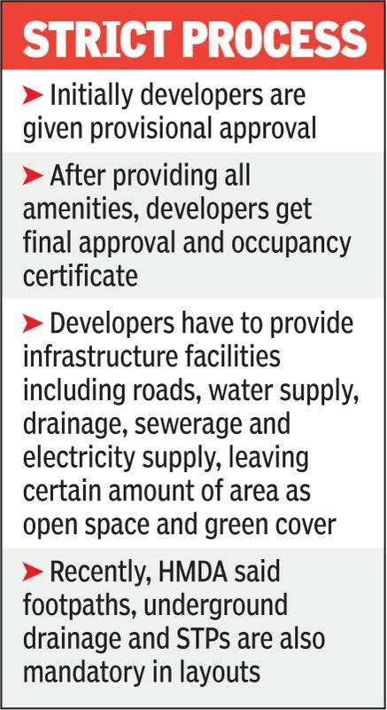 Hyderabad: No plot registration till layout approved? | Hyderabad
