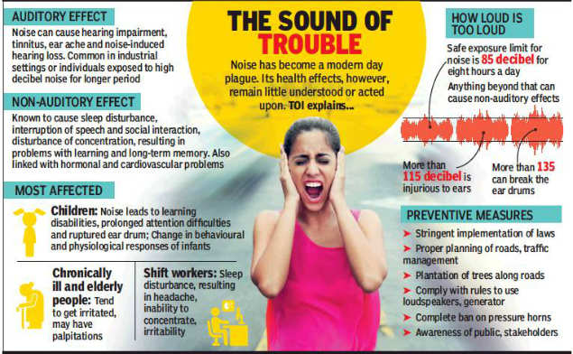 Don't get used to loud noise, its impact on your health comes rather
