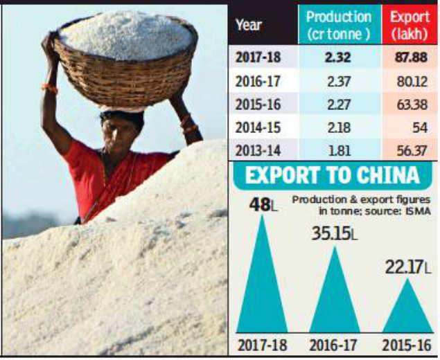 In frozen Europe, Gujarat salt provides some warmth | Rajkot