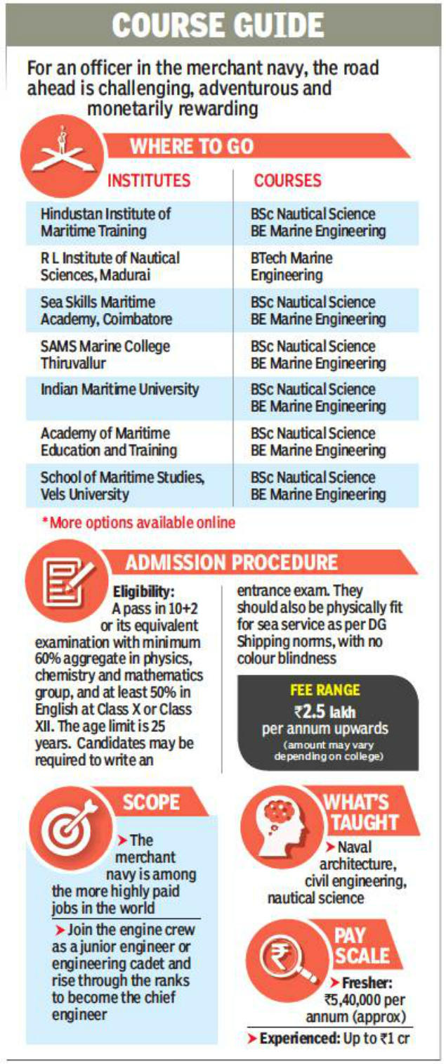 Merchant navy: Let your career set sail | Chennai News