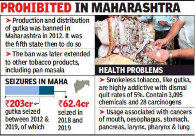 Bombay HC refuses to stay FDA diktat on transportation of