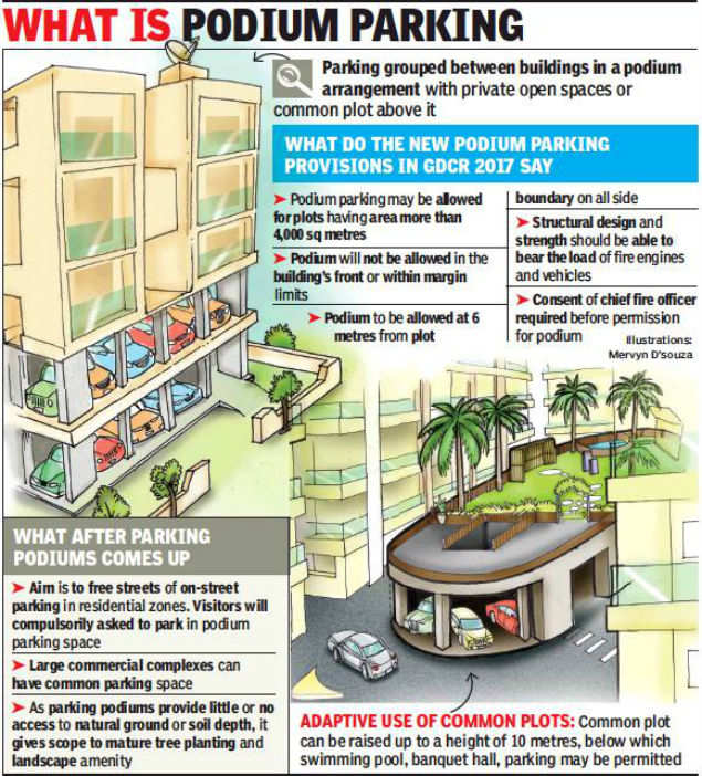 Ahmedabad: Podium parking rules yet to be framed for GDCR