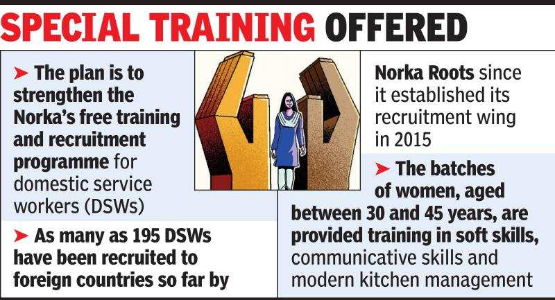 Norka helps provide safe work environment for housemaids