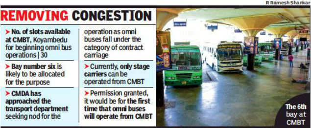 Private buses may soon pick up passengers from CMBT   Chennai News
