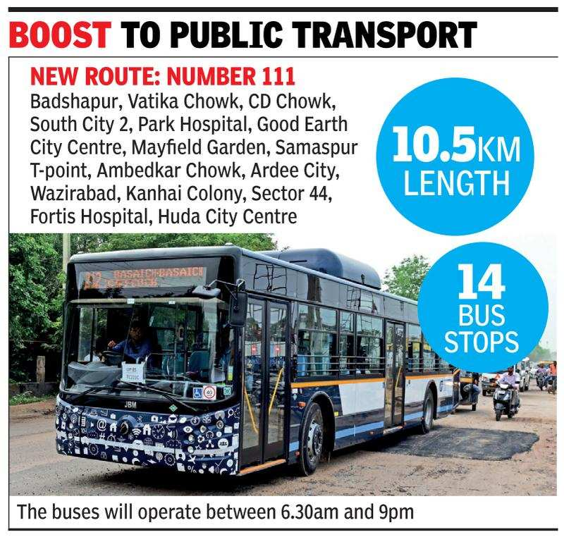 Gurugaman launches 6th route with 6 more buses | Gurgaon News