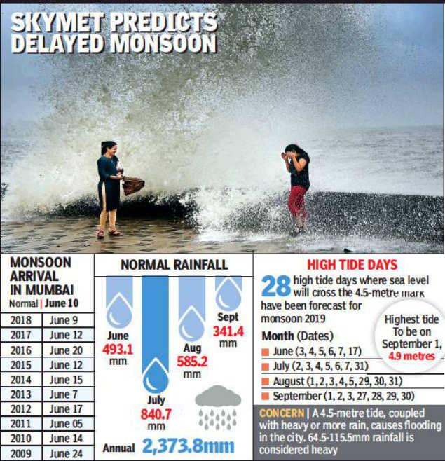 Mumbai: It'll start drizzling after three weeks, rain to fall much