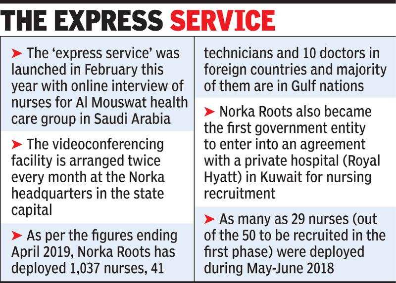 Healthcare: Norka's overseas recruitment on fast track