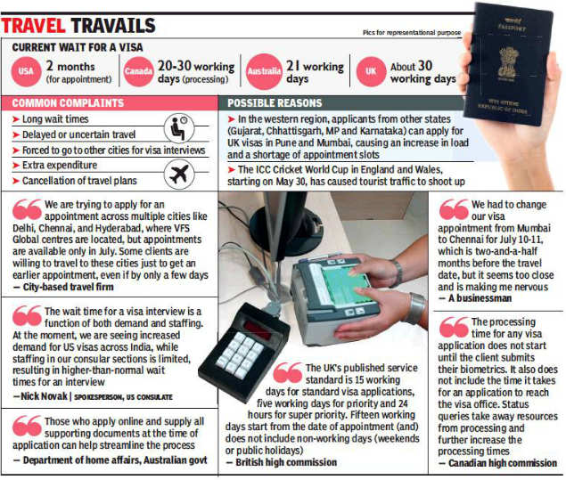Long wait for visas throws spanner in the works for many from Pune