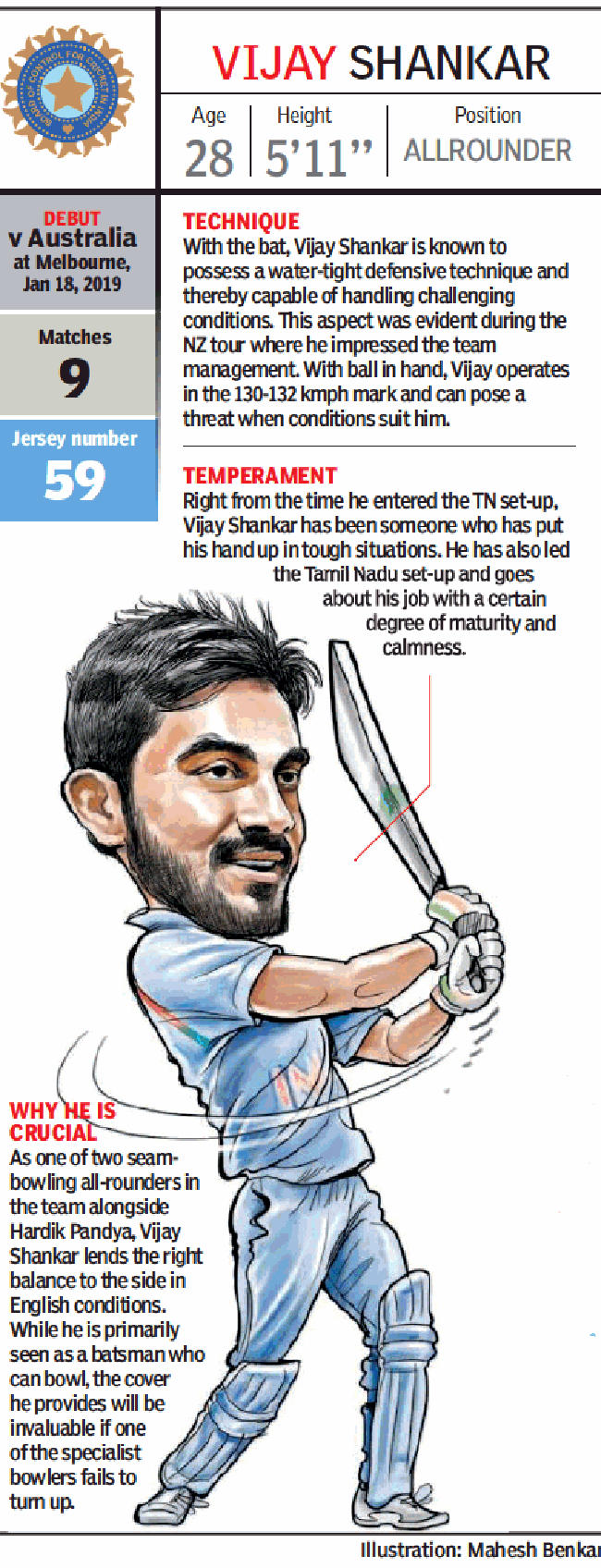 Vijay Shankar: ICC World Cup 2019: It's all about how I prepare
