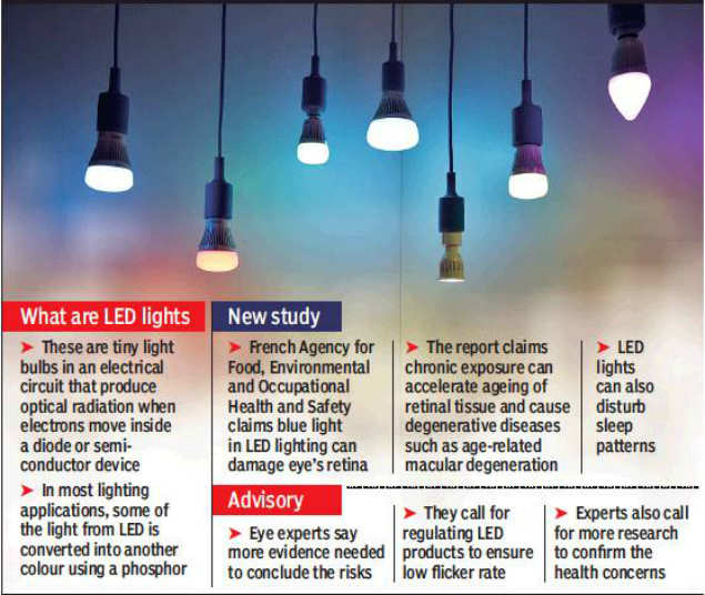 Are LEDs bad for your eyes? The jury is still out | Delhi