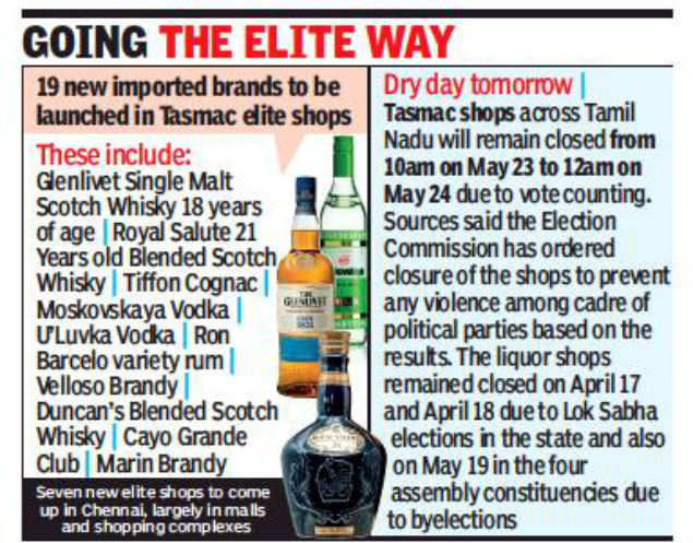 19 new imported liquor brands to hit Tasmac premium shops in