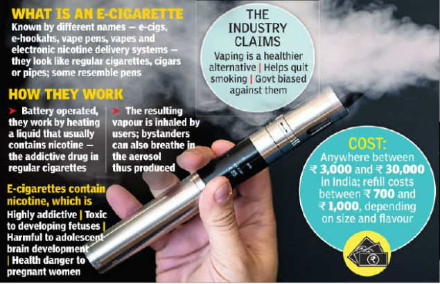 Vaping new headache for Delhi schools as fad catches on | Delhi News