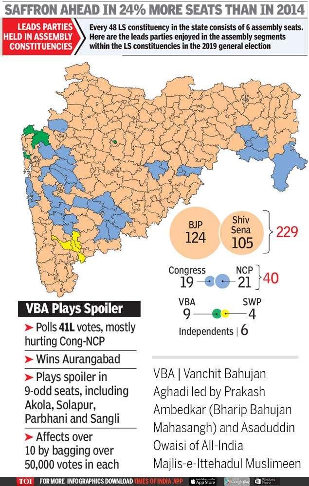 Devendra Fadnavis: BJP, Shiv Sena to fight Maharashtra polls