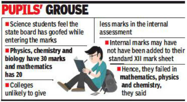 Pune science student clears tougher JEE Main, fails in HSC