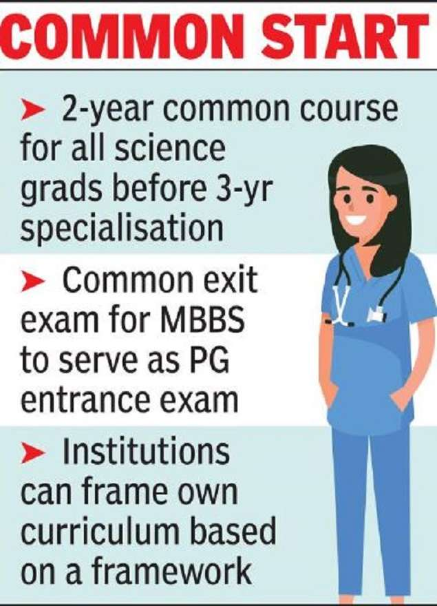 Give nurses, dentists lateral entry into MBBS: Draft policy | India