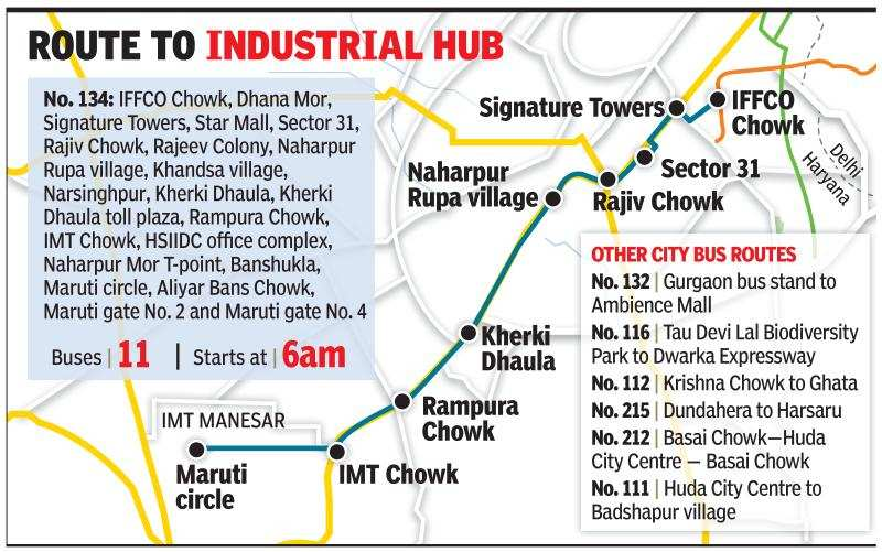 Bus route from IFFCO Chowk to IMT Manesar opens today | Gurgaon News