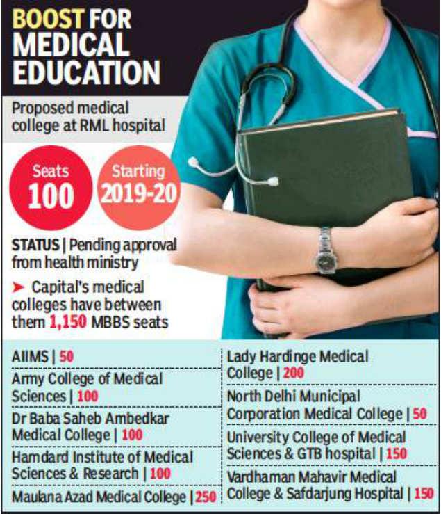 100 more doctors for Delhi as RML hospital to start MBBS