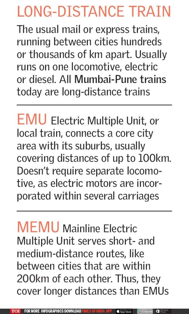Train 18: Mumbai-Pune possible in two hours with train upgrade, says