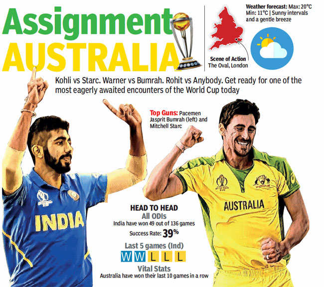 India vs Australia Preview, ICC World Cup 2019: Formidable Australia