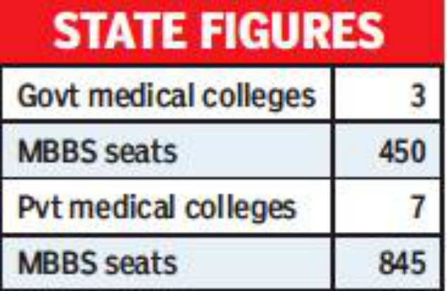 Punjab bona fide residents who did not study in state