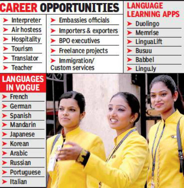 Foreign languages a rage among pupils | Jaipur News - Times of India