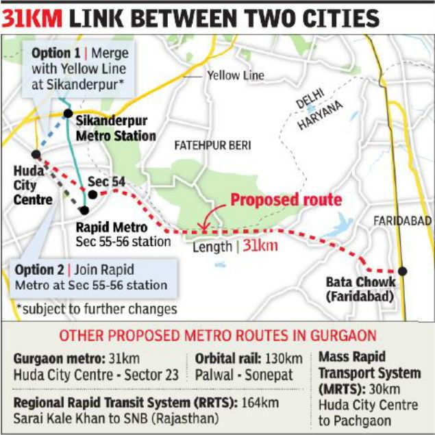 Gurugram-Faridabad metro plan revived, may be linked to Yellow Line