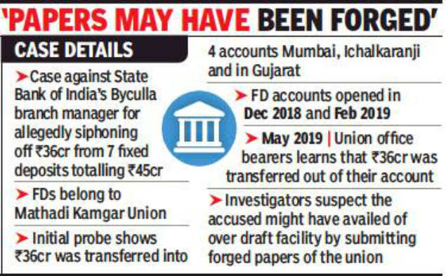 Mumbai: EOW files Rs 36 crore cheating case on PSU bank manager