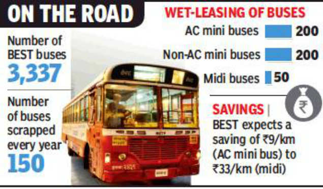 BEST finally gets go-ahead for 1,250 new buses on wet-lease | Mumbai