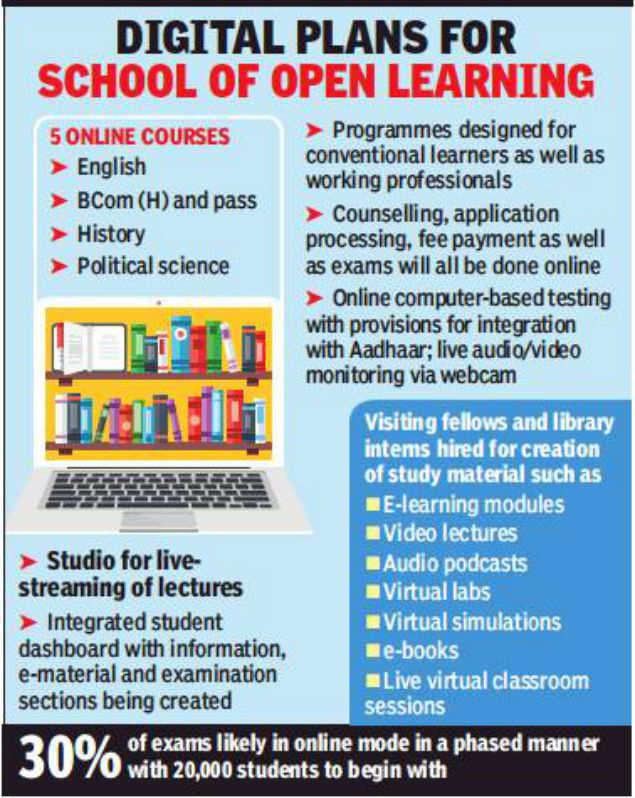 Delhi University's School of Open Learning to start five