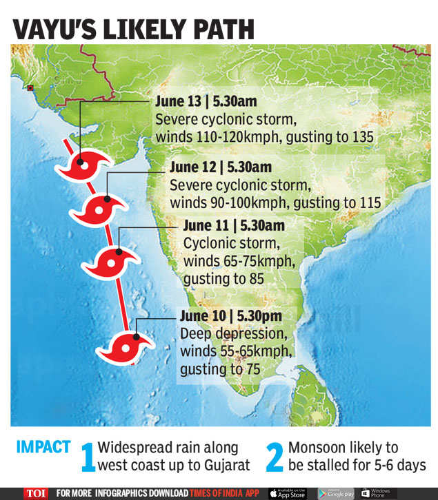 Cyclone Vayu turns very severe