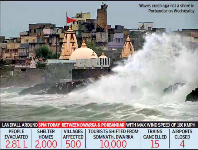 Cyclone Vayu: Gujarat staring at deadliest cyclone in two