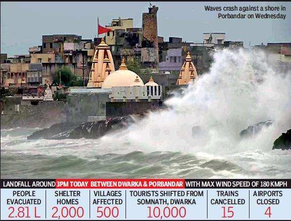 Very severe' Cyclone Vayu to hit Gujarat today