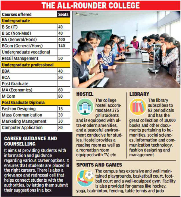 Dev Samaj College Ups Its Game By Offering Fashion Designing Chandigarh News Times Of India