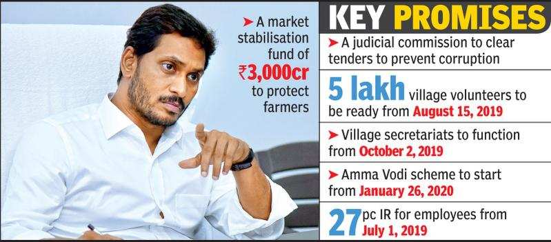 Jagan promises to provide corruption-free governance