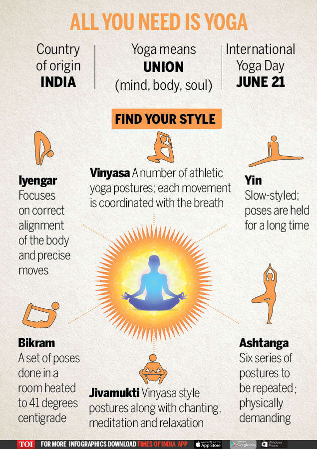 International Yoga Day 2019: PM urges country to embrace