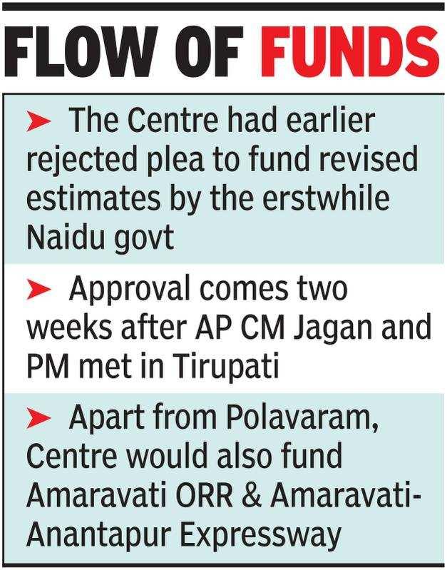 Bonanza for Andhra Pradesh: Centre to pay for Polavaram plan