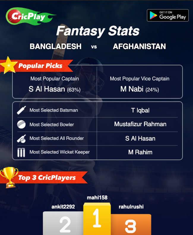 Bangladesh vs Afghanistan, ICC World Cup: Sensational Shakib