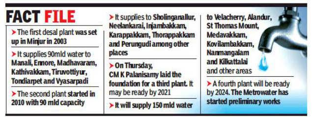 Chennai to get 4th desal plant by 2024   Chennai News