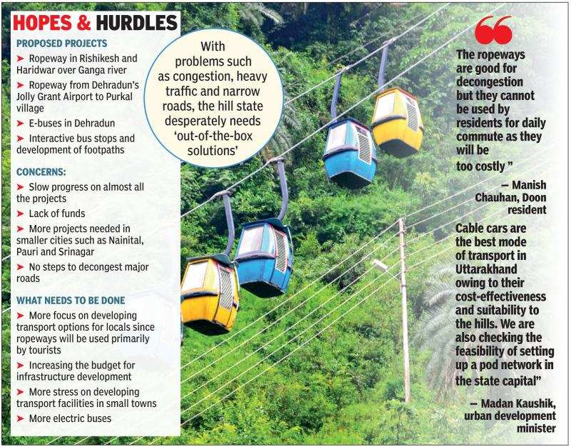 Hope for commute condition in U'khand to improve in future