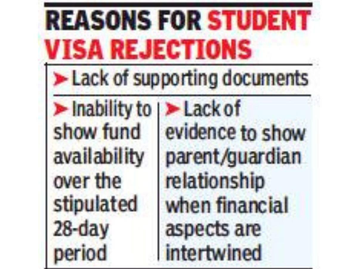 Big leap in Indian students seeking UK's Tier-4 visa