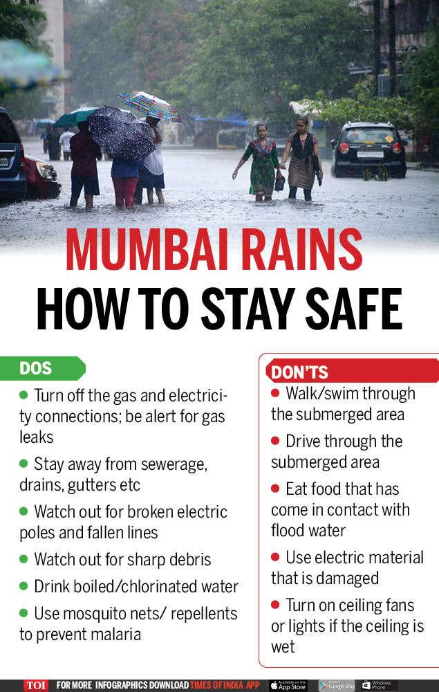 Mumbai weather updates: Rain continues to batter Mumbai: Key points