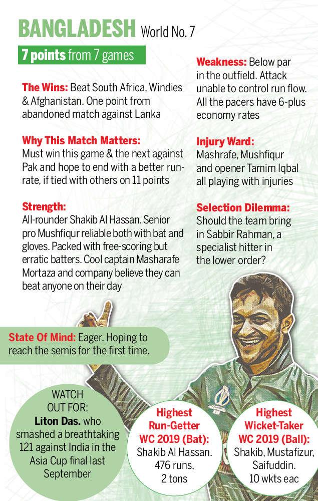 India vs Bangladesh Highlights, World Cup 2019: India beat