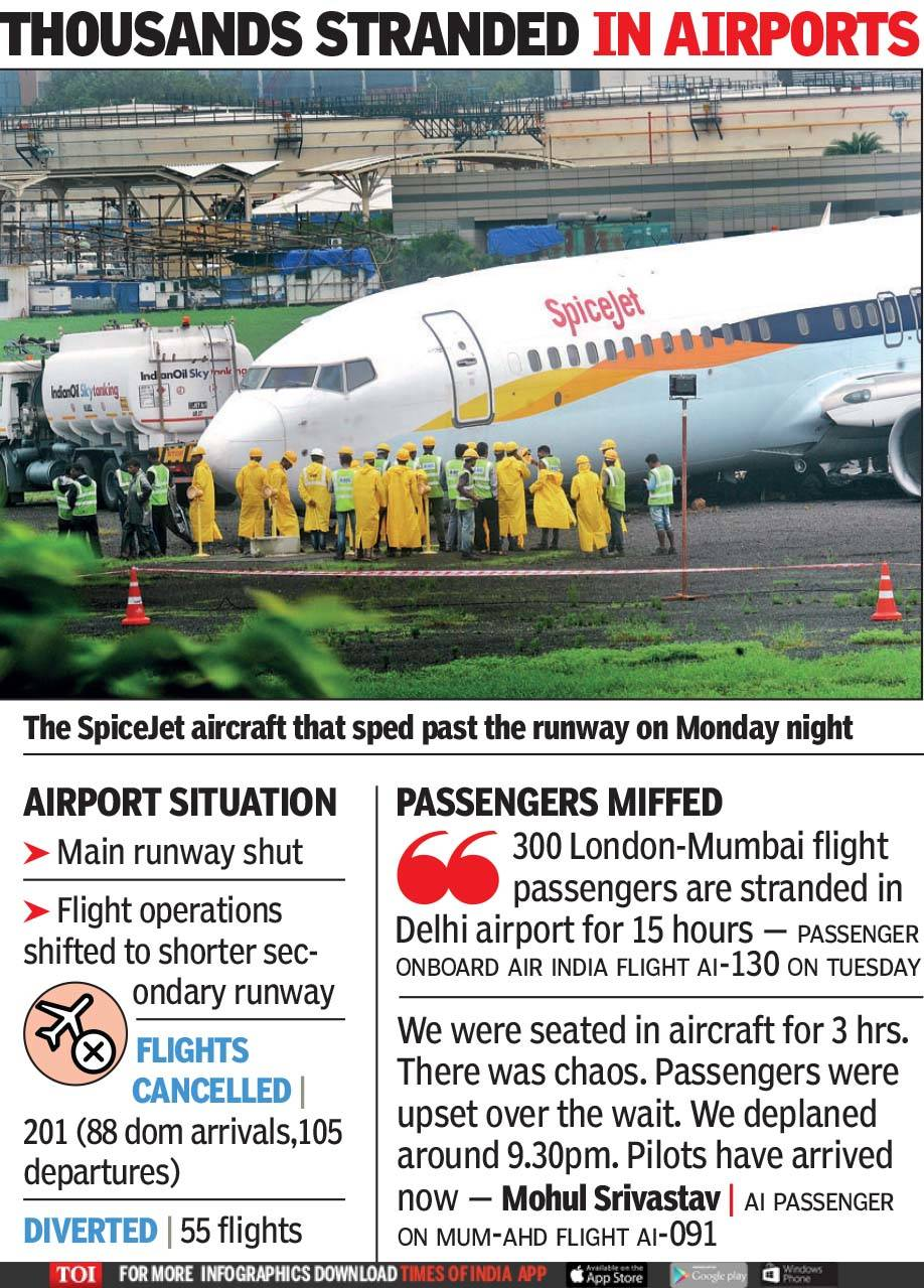 Mumbai: SpiceJet flight with 160 on board sped past runway